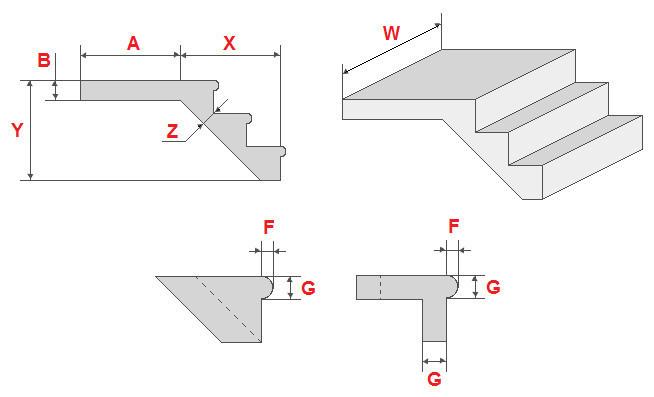 Рассчитать лестницу бетон в 100 бетон